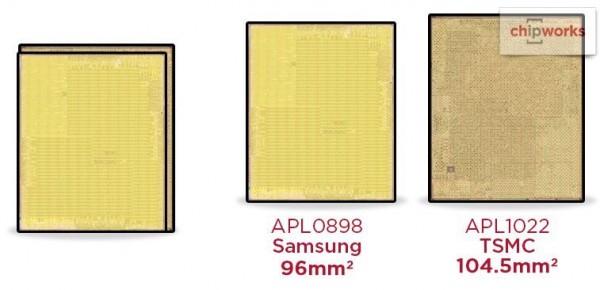 A9-CPUs