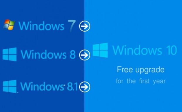 Windows 10 upgrades
