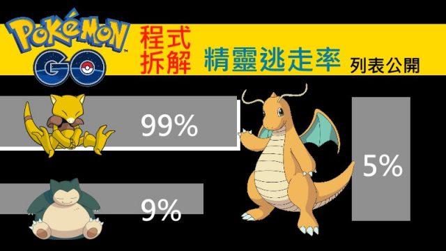 pokemon-go-flee-rate-list