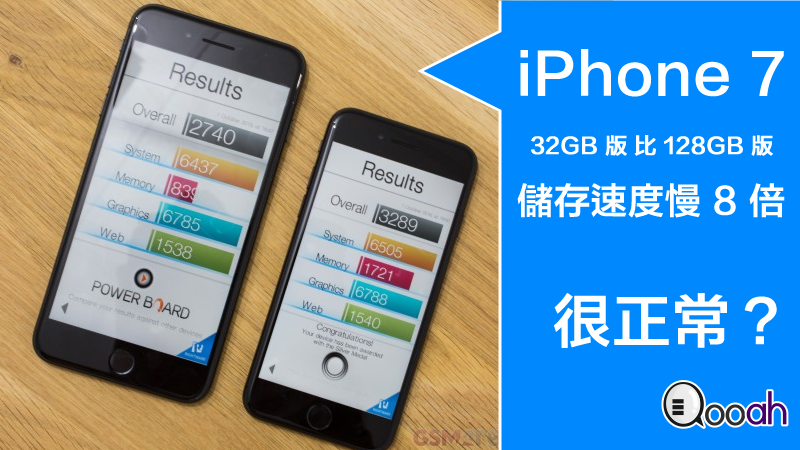 iphone-7-storage